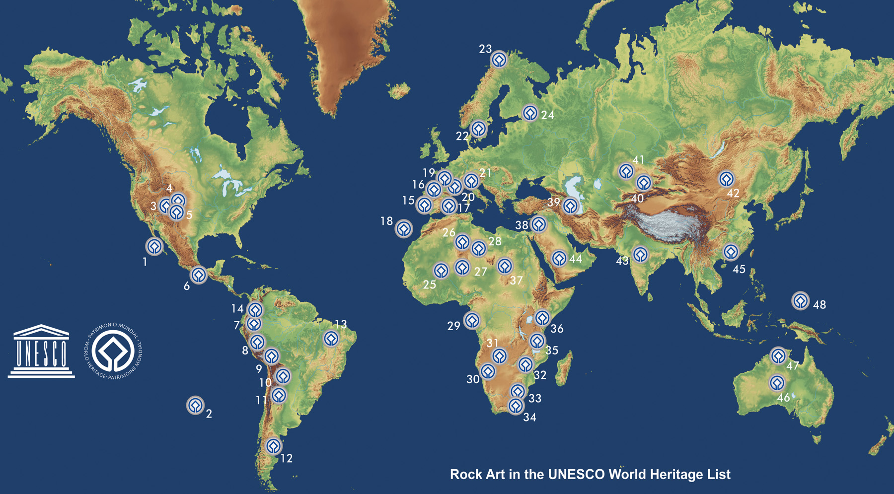 UNESCO WORLD